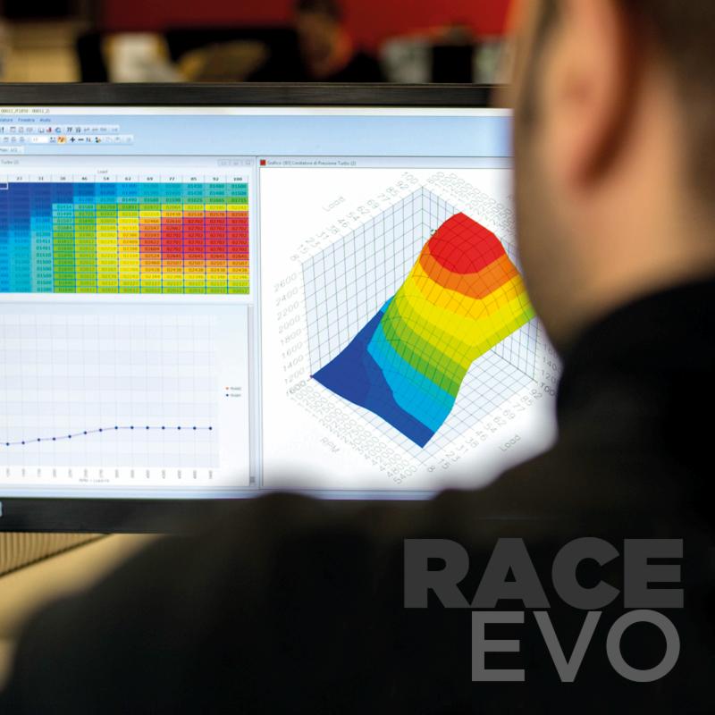 Race Evo